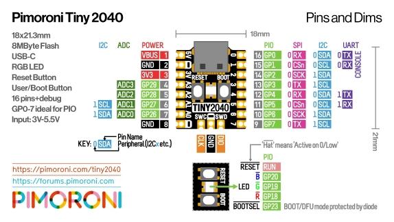 Tiny2040_pinout_small